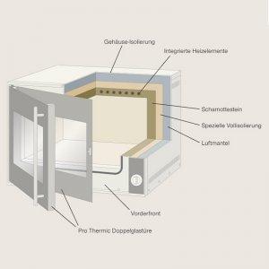 Bild 1 zu Artikel  Elektro-Steinbackofen MONO